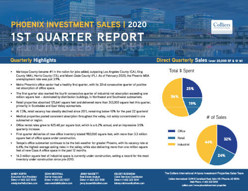 Phoenix Investment Sales, 2020 1Q Report