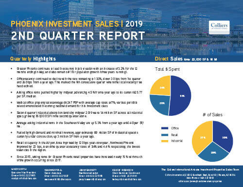 2019 2nd Quarter Report - Phoenix Investment Sales