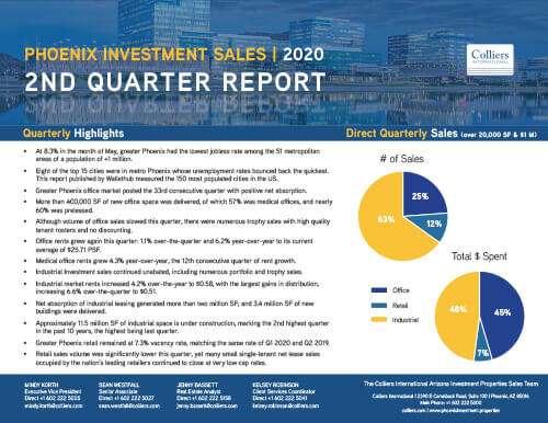Q2 2020 Market Report
