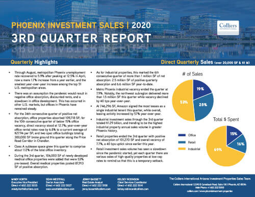 3Q 2020 Report Phoenix Investment Sales